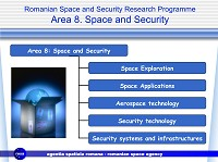Romanian Space and Security National Program