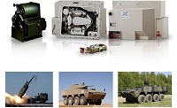 NBC / CBRN Protection Systems