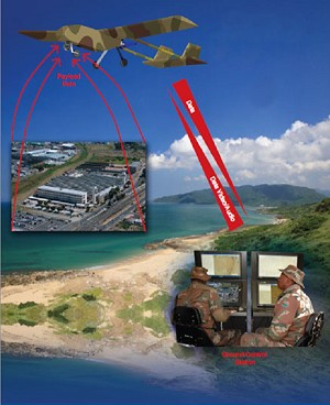 Tellumat lifts cover on strategy behind tactical data link communications